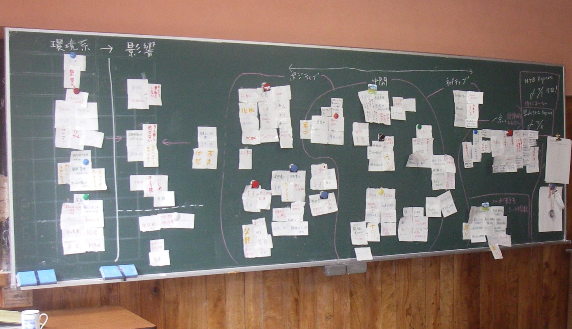 OBS-JALT2006-59日目:いよいよ卒業間近。1週間後の指導実習の準備開始!