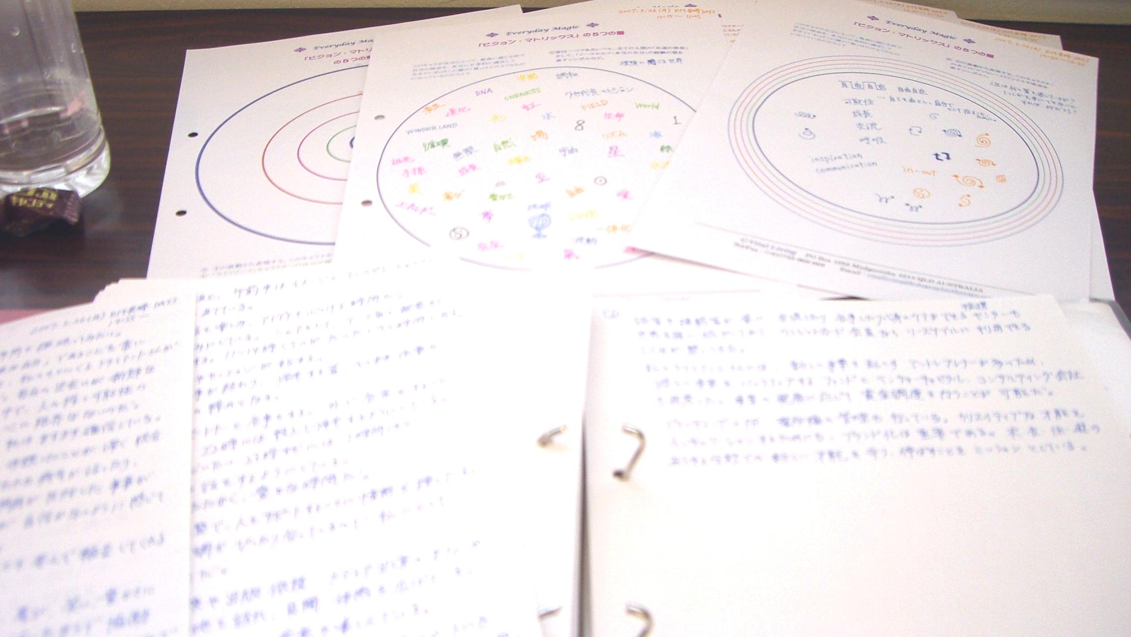長崎でのセミナー3日目:ビジョンのキーワードを書き出す!